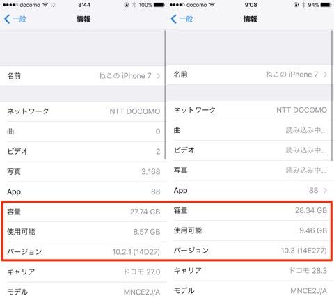 iOS10_3にアップデートするとiPhoneの容量が空く