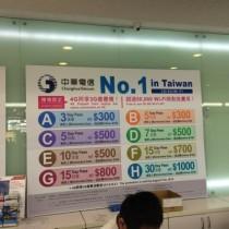 台北の桃園国際空港のSIMカード売り場の場所と料金