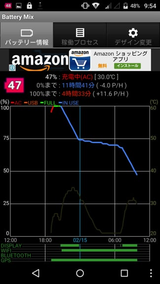 Priori3S LTEのバッテリーは47%残っている