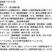 被災地の熊本ではソフトバンクとauの電波が繋がりづらい?ドコモは通信できている様子