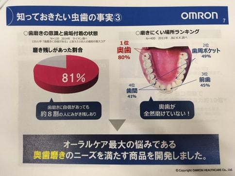 食事後すぐに歯磨きはNG?普通の歯ブラシと何が違う?電動歯ブラシの正しい使い方@オムロン08