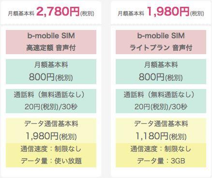 b-mobile-高速定額SIM01