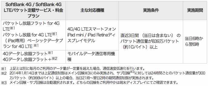 ソフトバンク-通信規制01