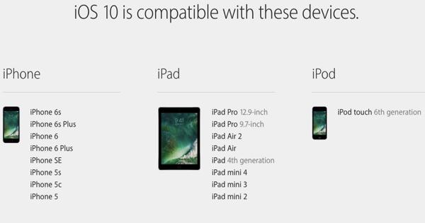 iOS10へのアップデート可能デバイス