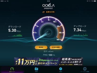 mineoの通信速度調査