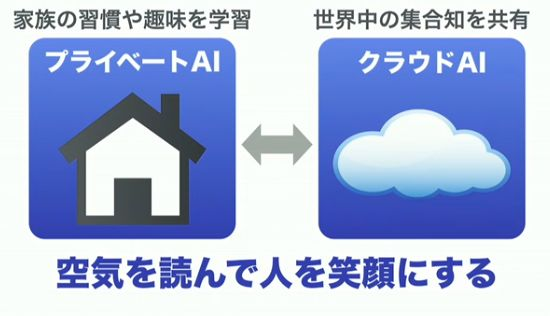 ソフトバンク-ロボット事業08