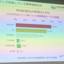 総務省が携帯代の負担を下げるべく議論スタート。日本の携帯代は高い?