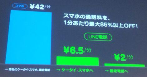 LINE-call04