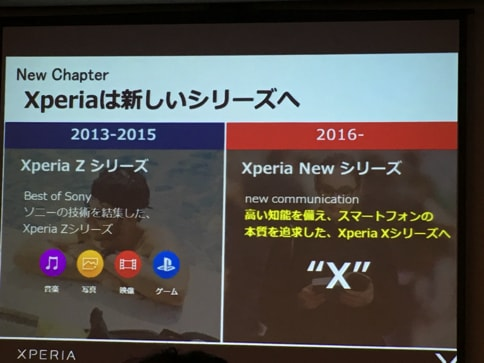 XperiaX Performanceアンバサダー04
