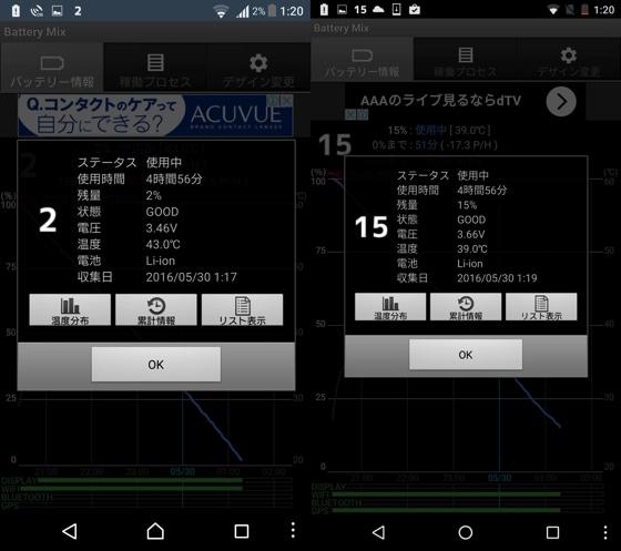 XperiaX Performanceの発熱は43度、Nexus5Xの発熱は39度