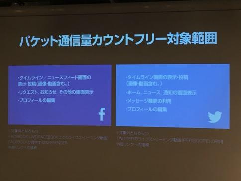 LINEモバイル Facebook・Twitterのパケット通信量カウントフリー対象範囲