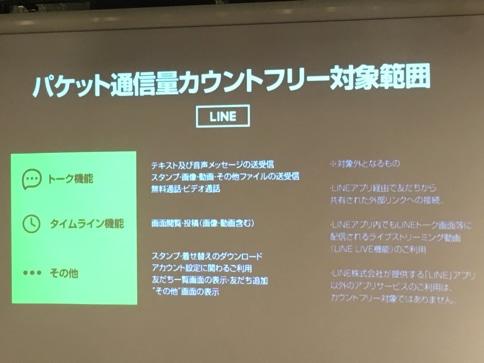 LINEモバイル LINEのパケット通信量カウントフリー対象範囲