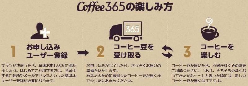 coffee3653