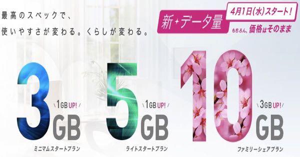 IIJmioの格安SIMが3GBで900円にjpg
