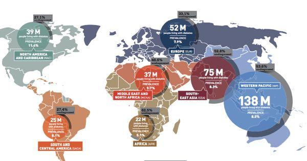 2014年の世界の糖尿病数と割合