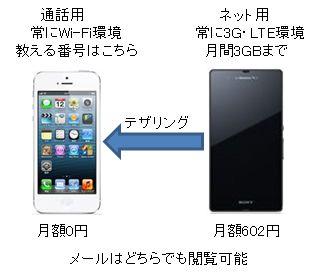 iphone5xperia01