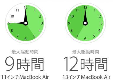 new_macbook_air_2013_battery01